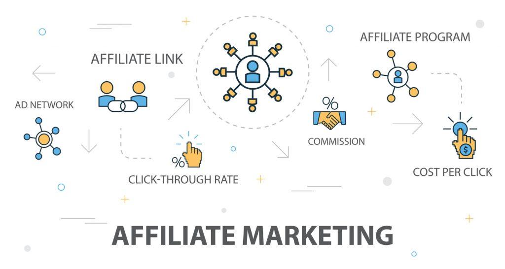 bisnis affiliate marketing untuk